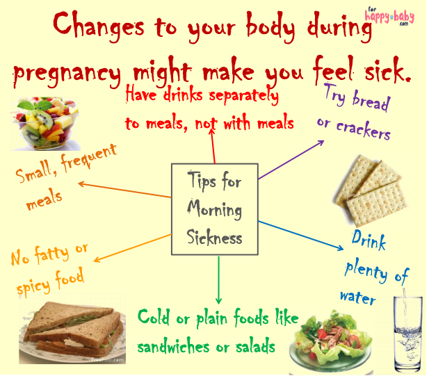 tips for avoid morning sickness